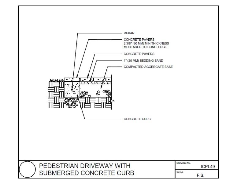 residential driveway bluffton